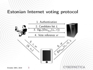 estonian_internet_voting_protocol